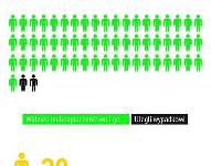 Ikona - statystyki wypadków na tle zdarzeń potencjalnie wypadkowych